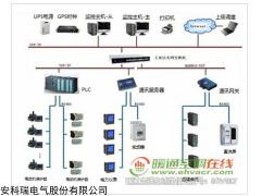 安科瑞新推出高校宿舍电能管理系统ACREL-3200