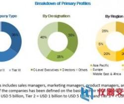 2022年全球飞机电线电缆市场规模超9亿元