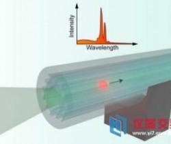 美研制出能在空芯光纤中高速传输的微型激光器