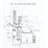 YRE-301型旋转蒸发器,恒温加热,高效蒸发