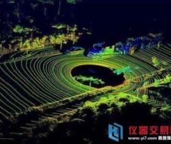 激光雷达市场规模有望达到新纪录