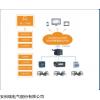 安科瑞安全用电管理云平台,消防云平台,手机APP监控漏电状态