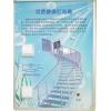 壁挂式科技馆 双控楼梯灯