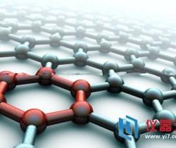 石墨烯具有无限商业价值 多领域急求发展