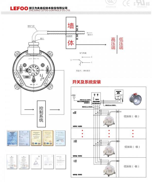 仪器交易网 供应 传感器 压力传感器 压差开关   20-200pa压差开关 防