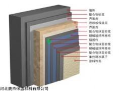 广东汕头龙湖区屋面岩棉板