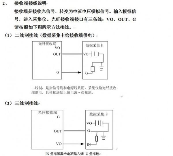 4-20ma电流或0-10v电压转光纤    t_led:亮为电流输入终端(即光纤发送