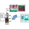 OSEN-FY 湖北省旅游景区负氧离子实时监测设备