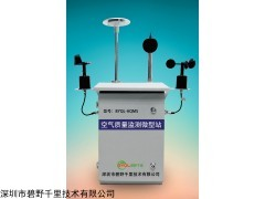 BYQL-AQMS 网格化环境微型空气质量监测系统