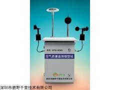 BYQL-AQMS 智慧城市大气环境网格化监测管理系统