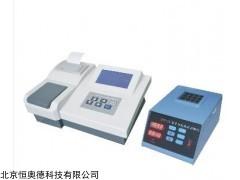 HAD-CNPN-401 多参数水质检测仪
