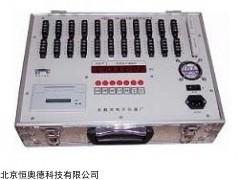 HAD-CM-1A-10  静态应变仪
