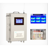 DCSG-2099 在线水质六参数分析仪