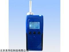 MHY-15966 便携式硫化氢检测仪