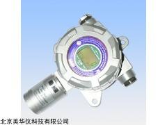 MHY-15926 固定式甲醛检测仪