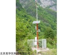 MHY-15903 自动气象站