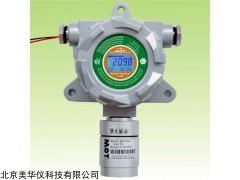 MHY-14289 工业氧气检测仪