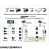 ACREL-3200 安科瑞遠程預付費電能管理系統