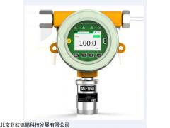 DP17643 在线式硫化氢检测仪