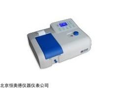 LH-5B3B(V) 多参数水质测定仪
