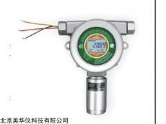 MHY-24773 氧含量检测仪