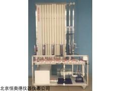 HAD-XZ091 热网水力工况实验台