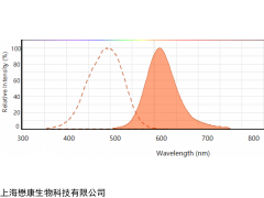 MX4006 DiA(4-Di-16-ASP)细胞膜荧光探针