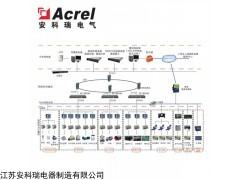 Acrel-5000 安科瑞建筑能耗分析管理系统