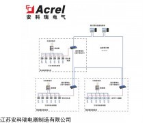 Acrel-3200 安科瑞远程预付费售电系统
