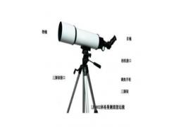 LB-801B林格曼数码测烟望远镜
