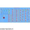 ACREL-3000 安科瑞电能管理系统ACREL-3000终端电能表计