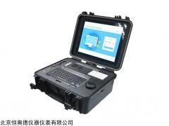 HAD-KDSP2 综合食品安全检测仪