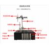 HT-6A 污水厂监测HT-6A型水质硫化物酸化吹气仪