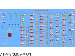 安科瑞电能管理系统终端电能表计