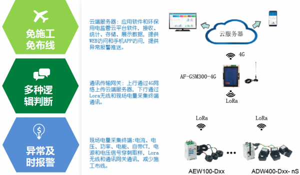 http://www.jjetgj.live/chalingxinwen/200680.html