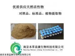 人参皂苷Ra2标准品价格