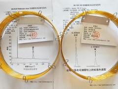 "<span style=""color:#FF0000"">HH-THC-30 制冷系统中碳氢化合物测定总烃毛细管柱</span>"