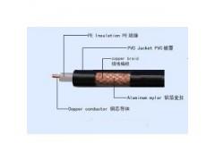 SYV-75-5射频同轴电缆直销价格