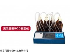 智能型BOD测定分析仪BOD801