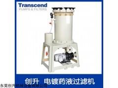 HF 电镀镍过滤机的保养与维护——东莞创升