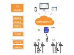 AcrelCloud-3000 安徽省环保用电云平台
