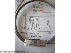 XY-Sulfur 硫專用柱測定煤制甲醇生產中硫化氫