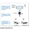 AcrelCloud-3000 重點廢氣排放企業工況用電監控系統