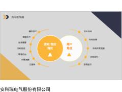 AcrelCloud-9500 北京市电瓶车充电桩监控云平台厂家