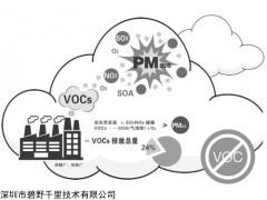 BYQL-VOC 深圳坪山厂界VOCs浓度在线监测系统联网流程