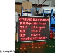 BYQL-FY 江苏户外空气质量负氧离子浓度监测系统