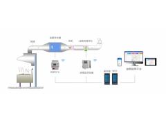Acrel Cloud-3500 安科瑞无线油烟监测云平台