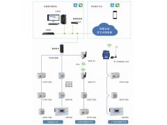 AcrelCloud-3100 高校宿舍预付费电控系统