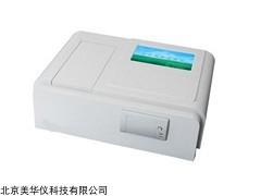 MHY-30091 二氧化硫检测仪
