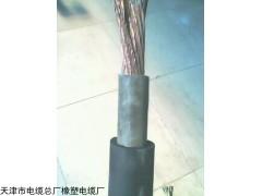 电缆KVVRP 24*1.5最低报价